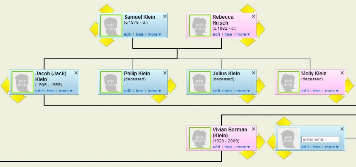 Geni Family Tree