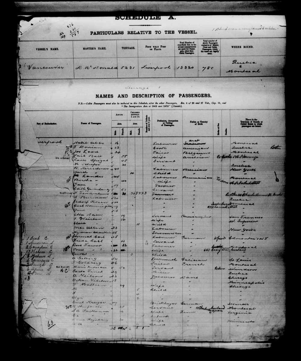 Immigration Archives - Cousinist: Family Tree and Genealogy